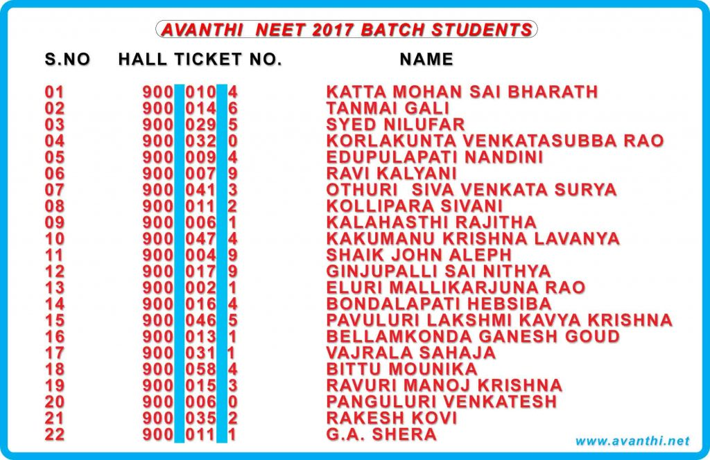 Avanthi NEET 2017 Batch Students